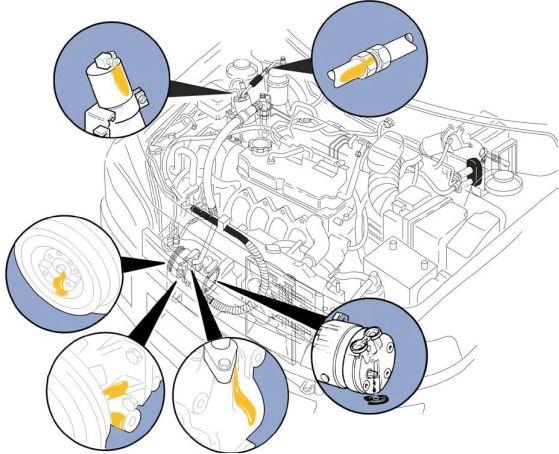 Климатична система на автомобила